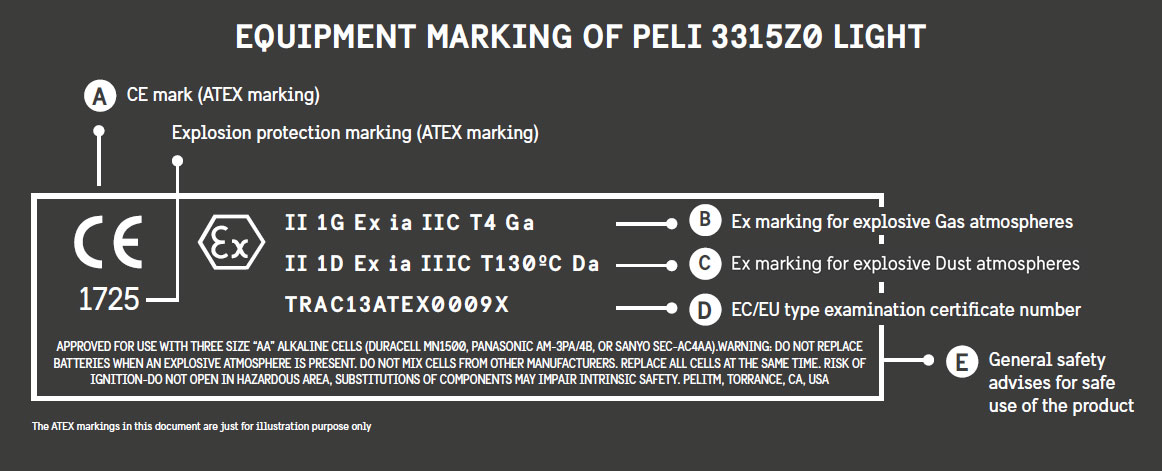 peli atex lighting marking gas dust zones
