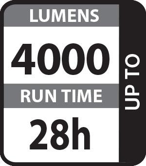 Pelican 9480 light lumens runtime